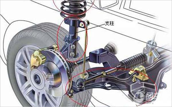 汽车壳子结构图解
